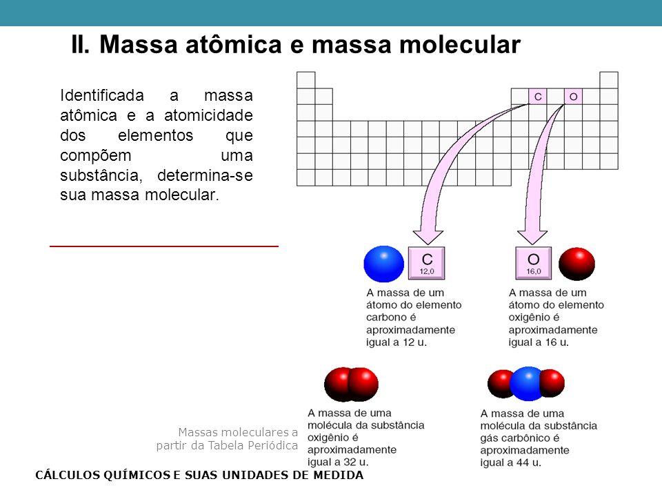 II. Massa atômica e massa molecular