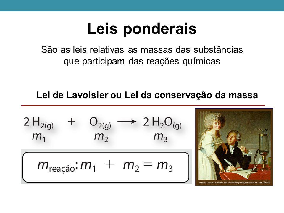 Lei de Lavoisier ou Lei da conservação da massa