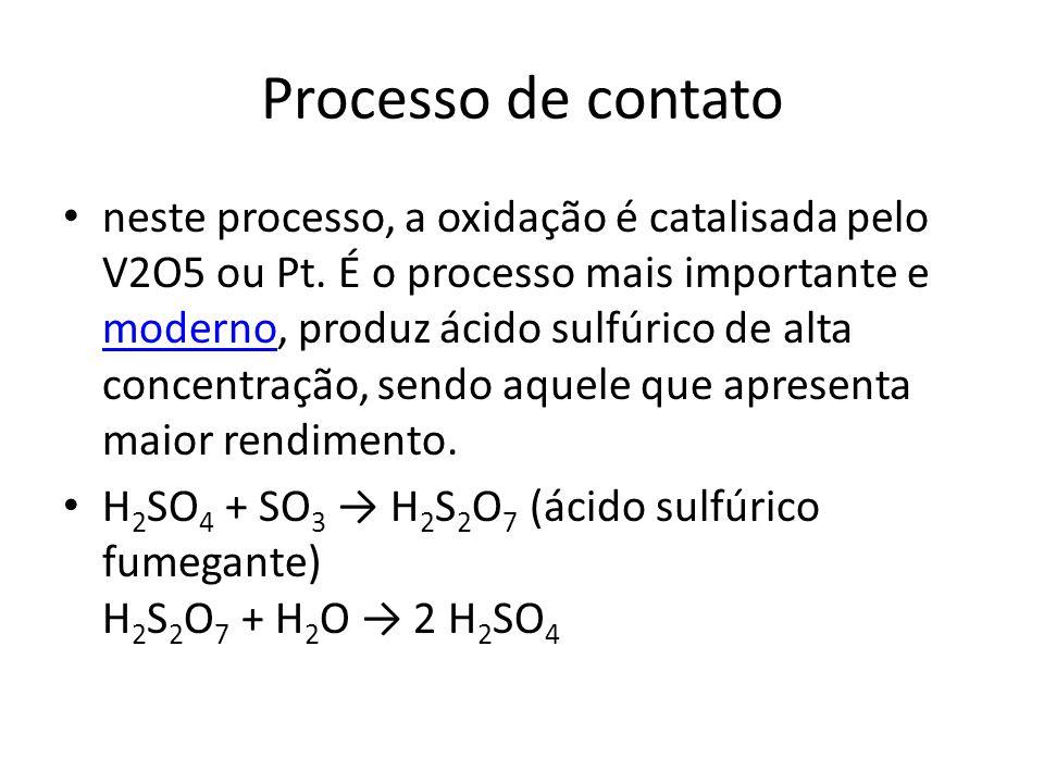 Processo de contato