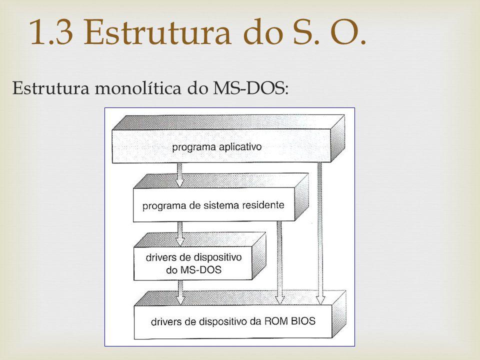 1.3 Estrutura do S. O. Estrutura monolítica do MS-DOS: