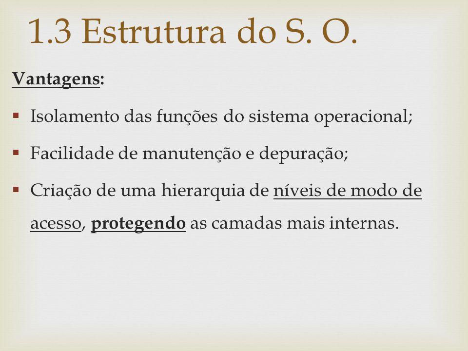 1.3 Estrutura do S. O. Vantagens: