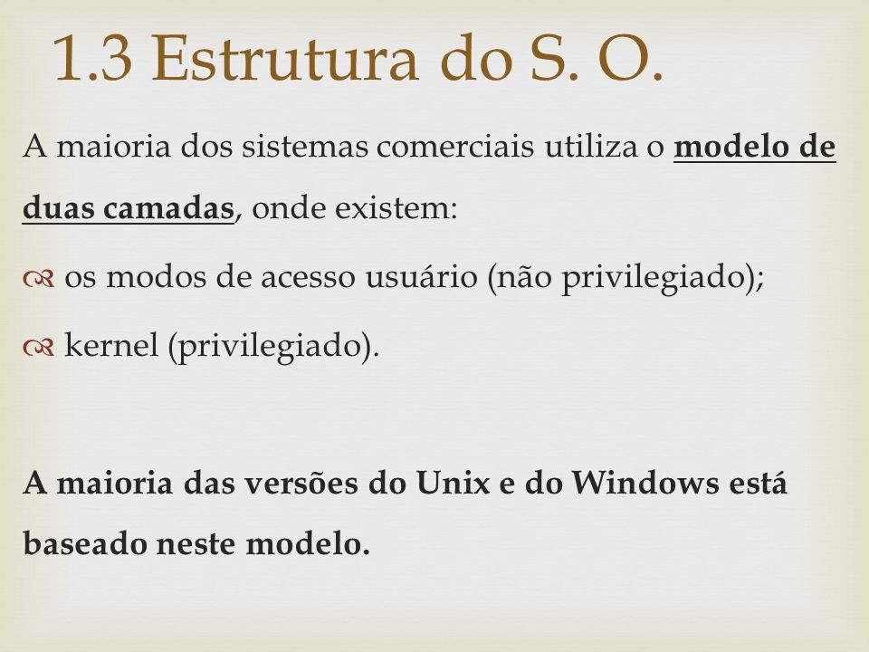 1.3 Estrutura do S. O. A maioria dos sistemas comerciais utiliza o modelo de duas camadas, onde existem: