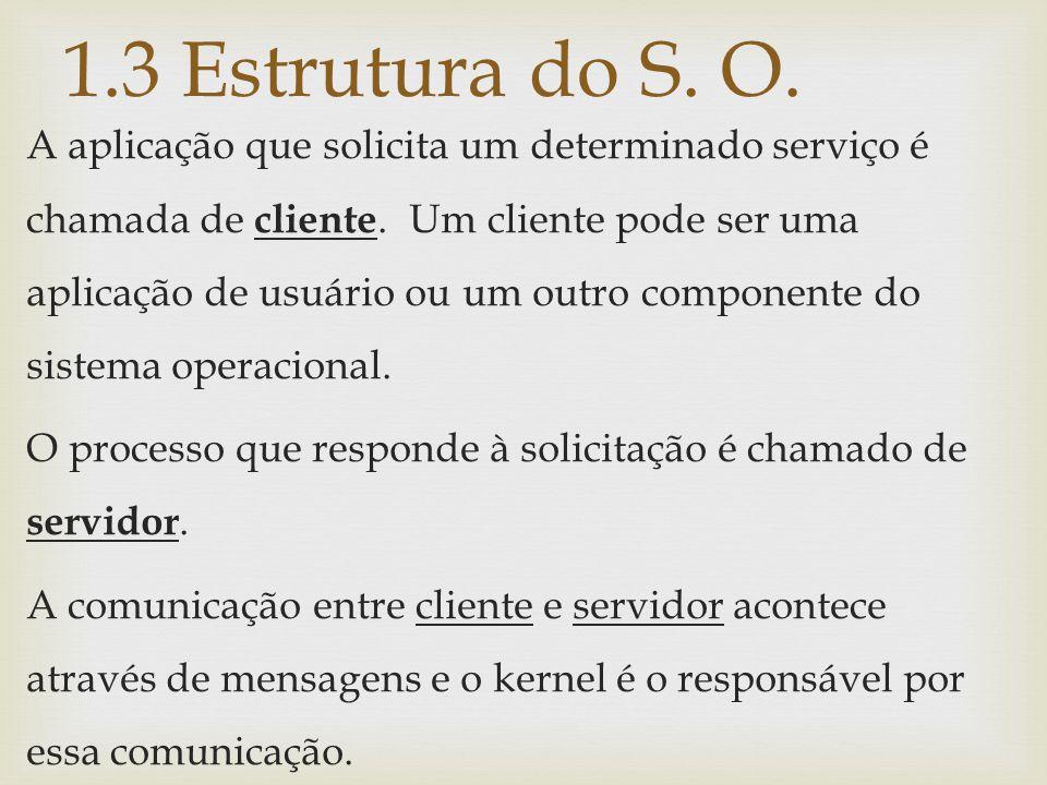 1.3 Estrutura do S. O.