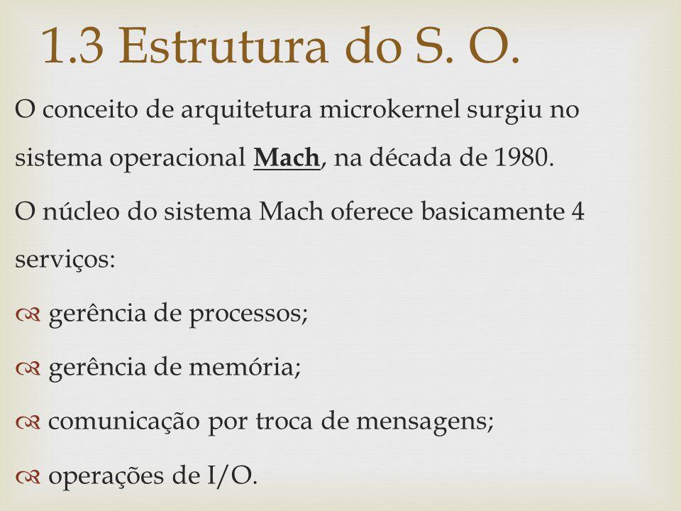 1.3 Estrutura do S. O. O conceito de arquitetura microkernel surgiu no sistema operacional Mach, na década de 1980.