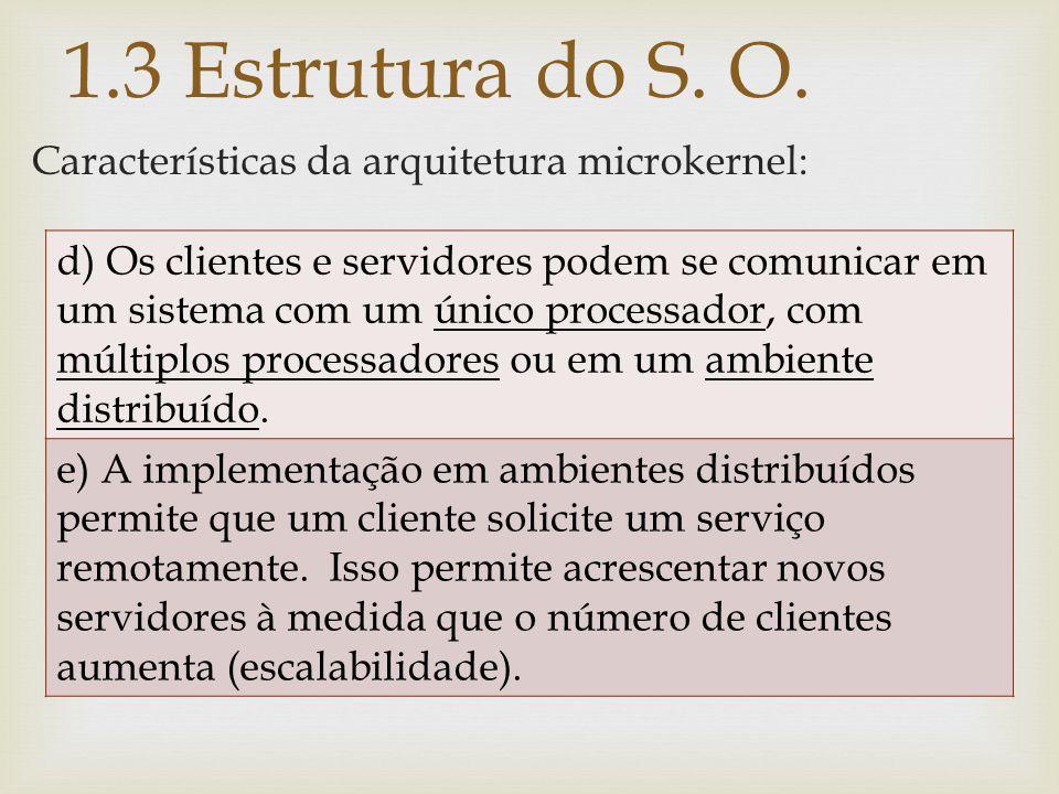 1.3 Estrutura do S. O. Características da arquitetura microkernel: