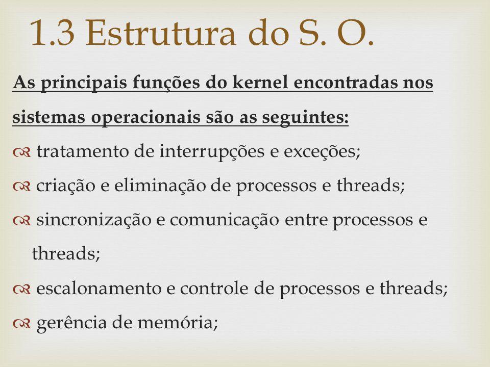 1.3 Estrutura do S. O. As principais funções do kernel encontradas nos sistemas operacionais são as seguintes: