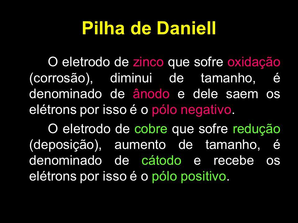 Pilha de Daniell