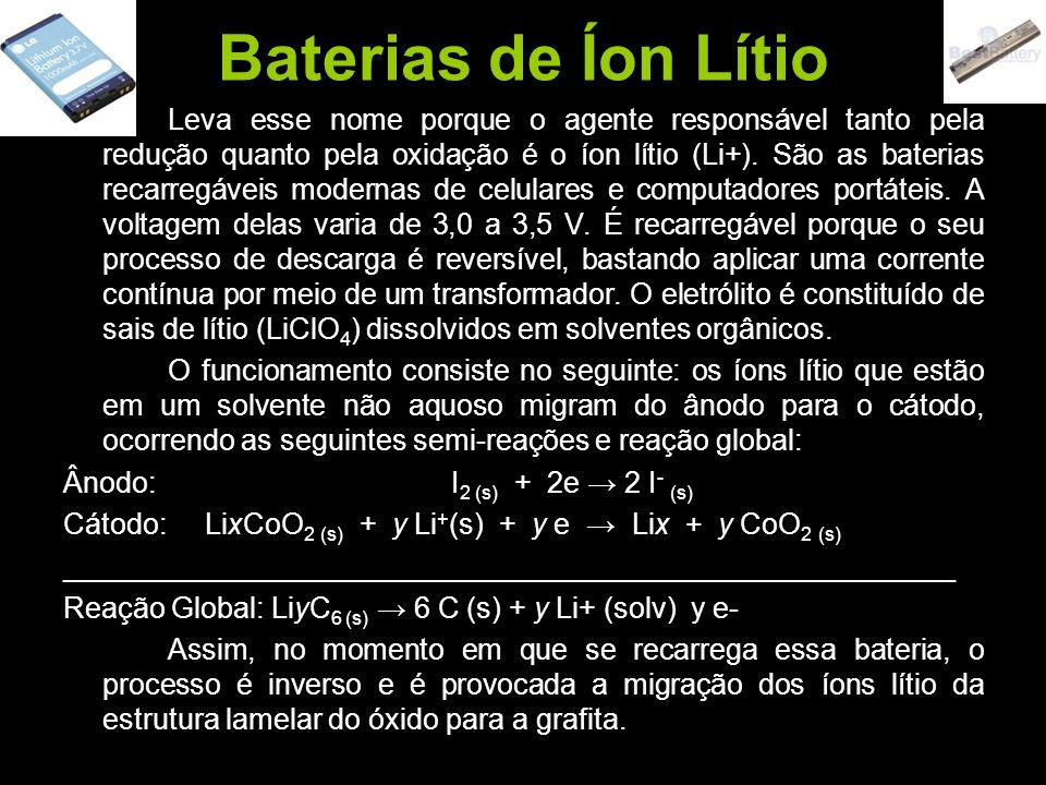 Baterias de Íon Lítio
