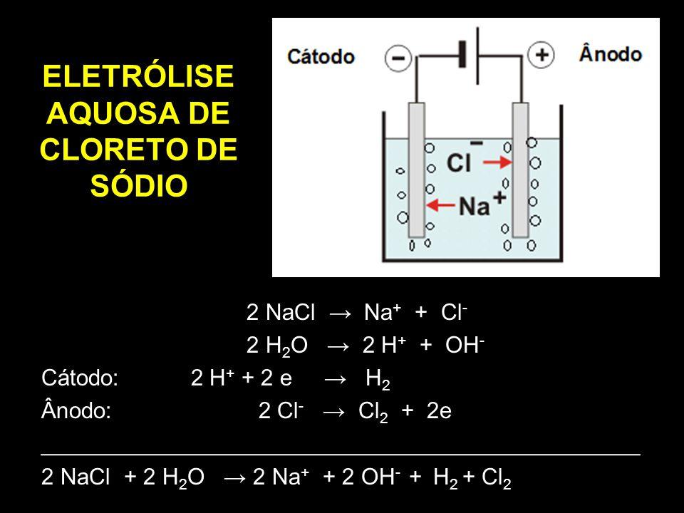 ELETRÓLISE AQUOSA DE CLORETO DE SÓDIO