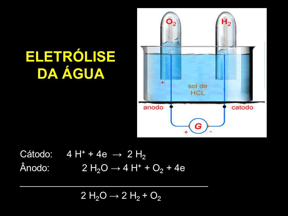 ELETRÓLISE DA ÁGUA Cátodo: 4 H+ + 4e → 2 H2