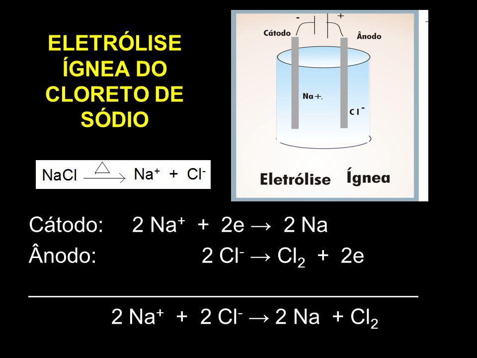 ELETRÓLISE ÍGNEA DO CLORETO DE SÓDIO