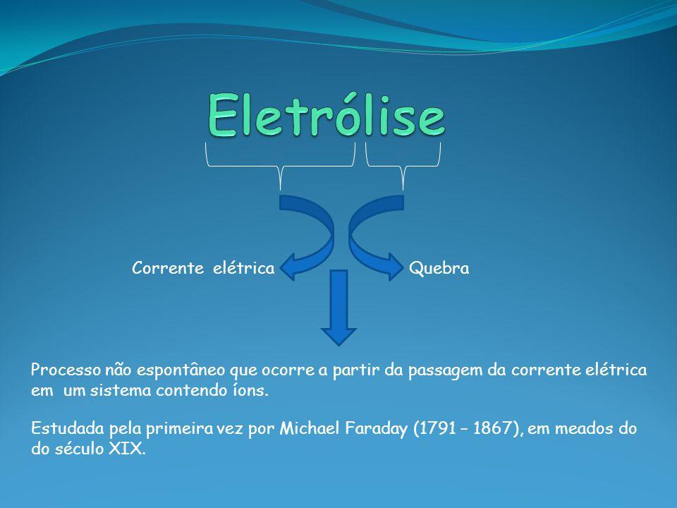 Eletrólise Corrente elétrica Quebra