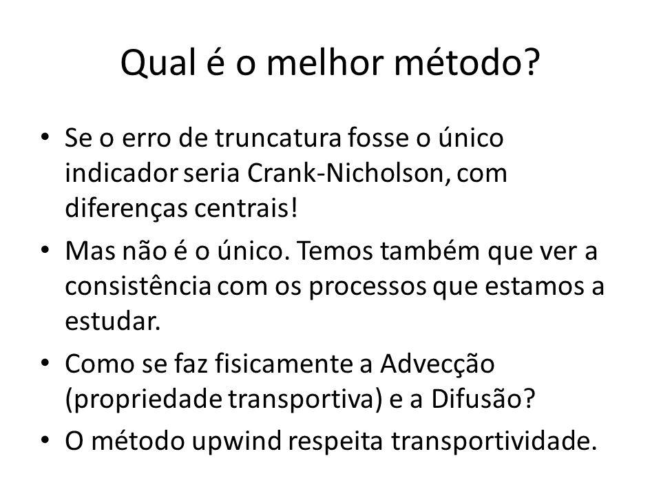 Qual é o melhor método Se o erro de truncatura fosse o único indicador seria Crank-Nicholson, com diferenças centrais!