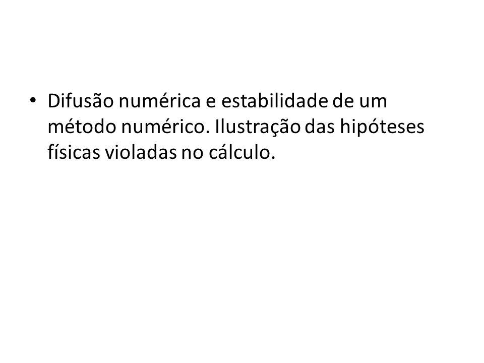 Difusão numérica e estabilidade de um método numérico