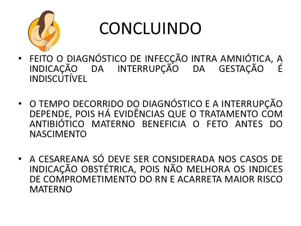 CONCLUINDO FEITO O DIAGNÓSTICO DE INFECÇÃO INTRA AMNIÓTICA, A INDICAÇÃO DA INTERRUPÇÃO DA GESTAÇÃO É INDISCUTÍVEL.