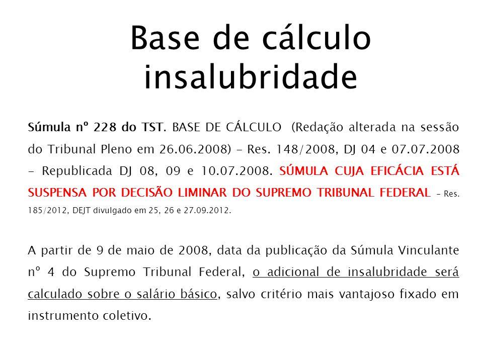 Base de cálculo insalubridade