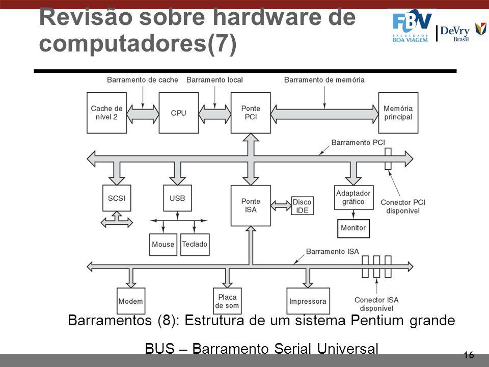 Revisão sobre hardware de computadores(7)