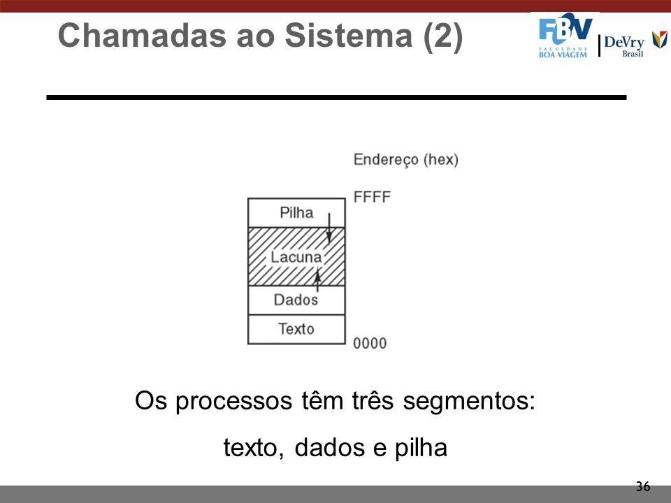 Os processos têm três segmentos: