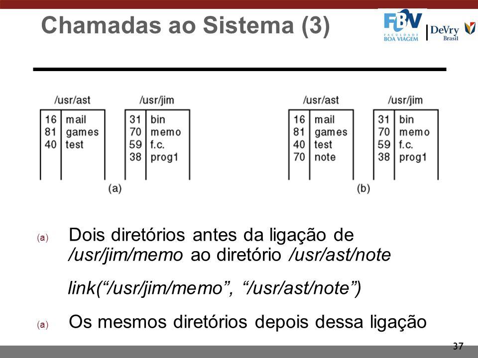 Chamadas ao Sistema (3) Dois diretórios antes da ligação de /usr/jim/memo ao diretório /usr/ast/note.