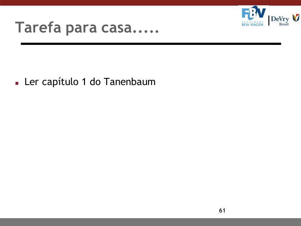 Tarefa para casa..... Ler capítulo 1 do Tanenbaum
