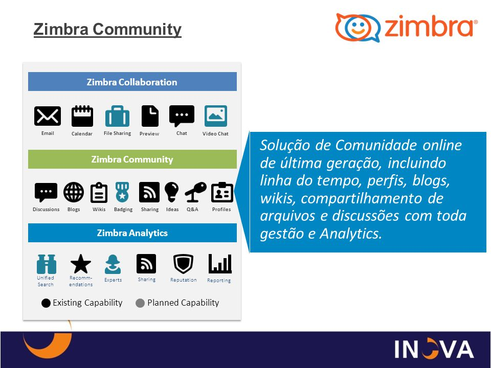 Zimbra Community Zimbra Collaboration. Zimbra Community. Zimbra Analytics. Discussions. Blogs. Wikis.