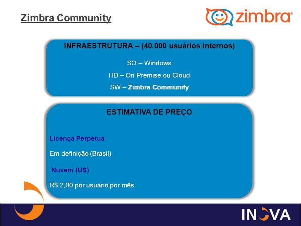 INFRAESTRUTURA – (40.000 usuários internos)