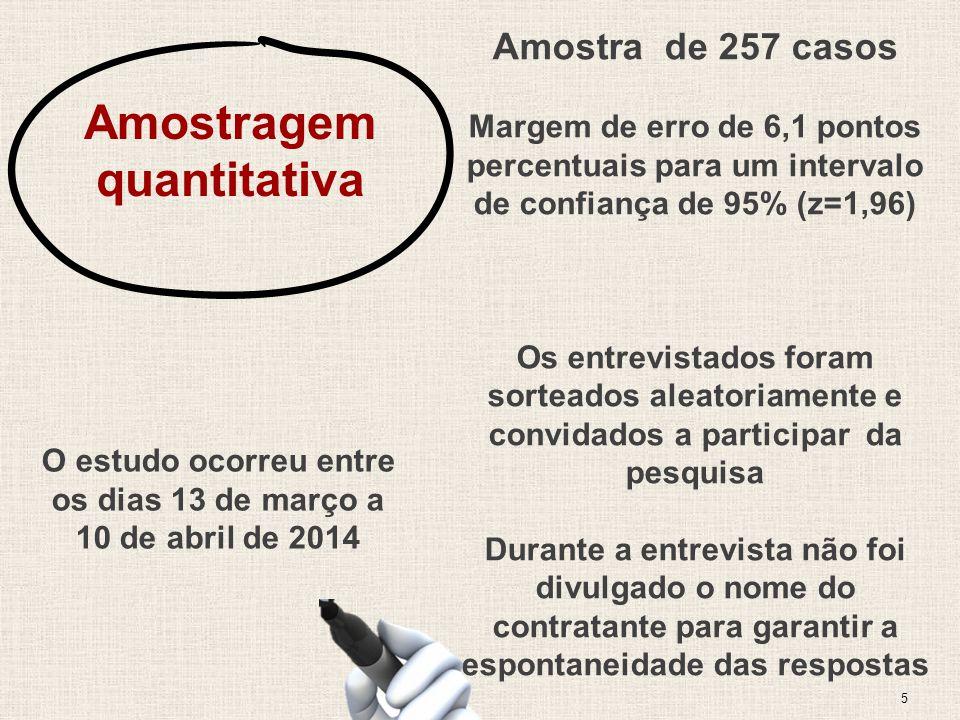 O estudo ocorreu entre os dias 13 de março a 10 de abril de 2014