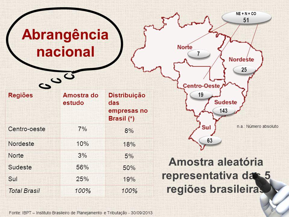 Amostra aleatória representativa das 5 regiões brasileiras