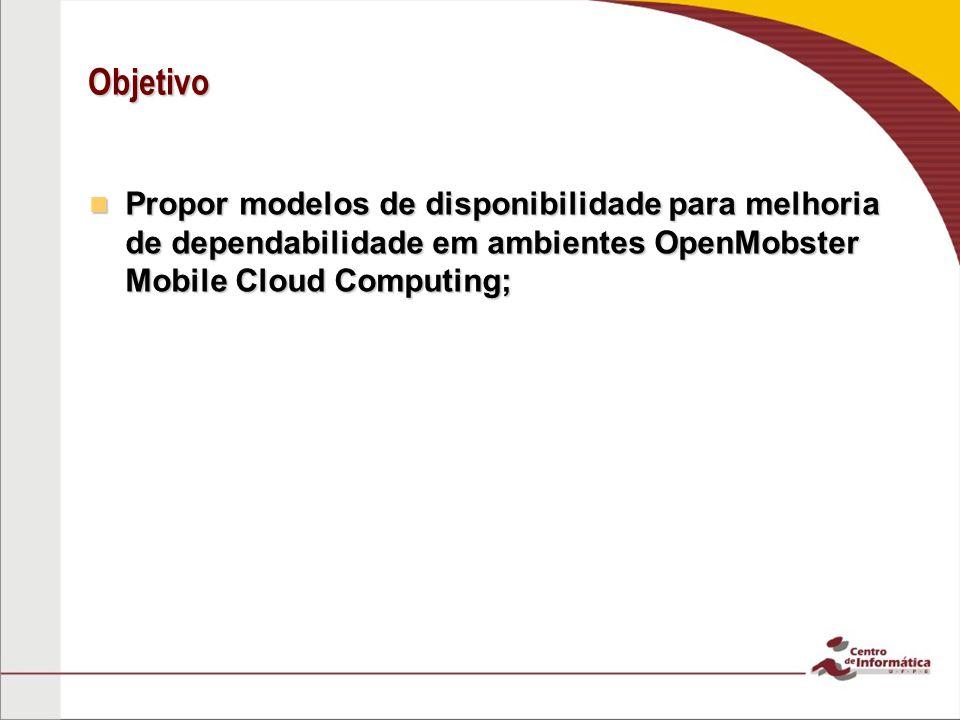 Objetivo Propor modelos de disponibilidade para melhoria de dependabilidade em ambientes OpenMobster Mobile Cloud Computing;