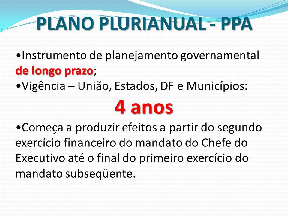 4 anos PLANO PLURIANUAL - PPA