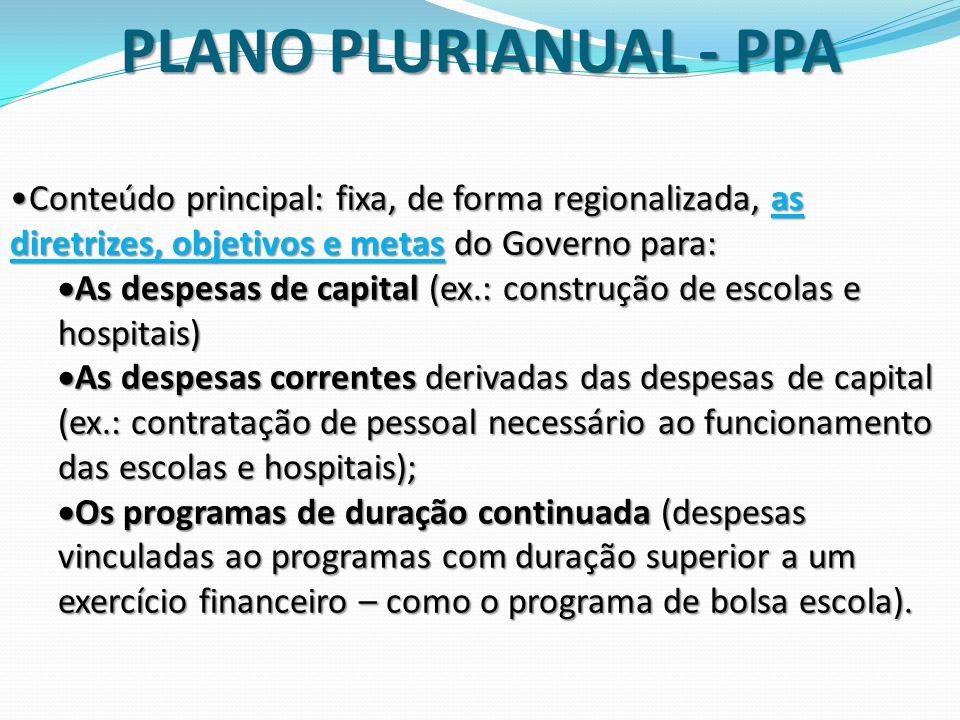 PLANO PLURIANUAL - PPA Conteúdo principal: fixa, de forma regionalizada, as diretrizes, objetivos e metas do Governo para: