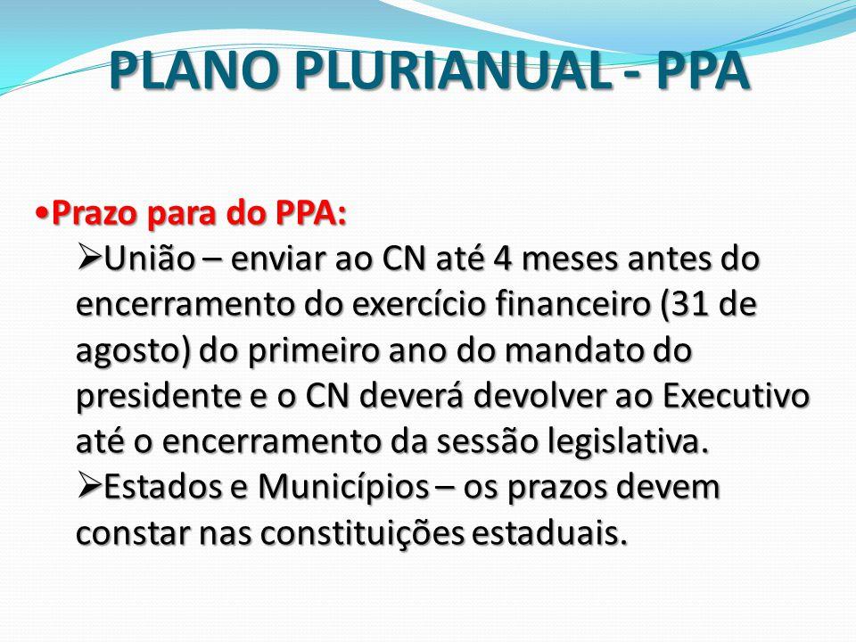 PLANO PLURIANUAL - PPA Prazo para do PPA: