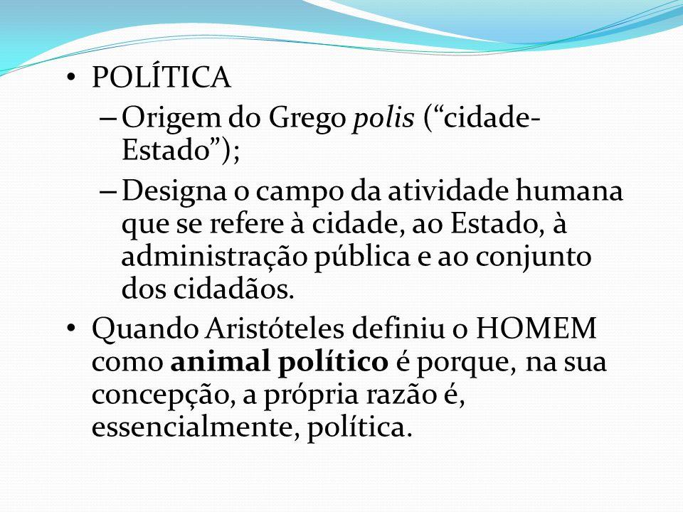 POLÍTICA Origem do Grego polis ( cidade-Estado );