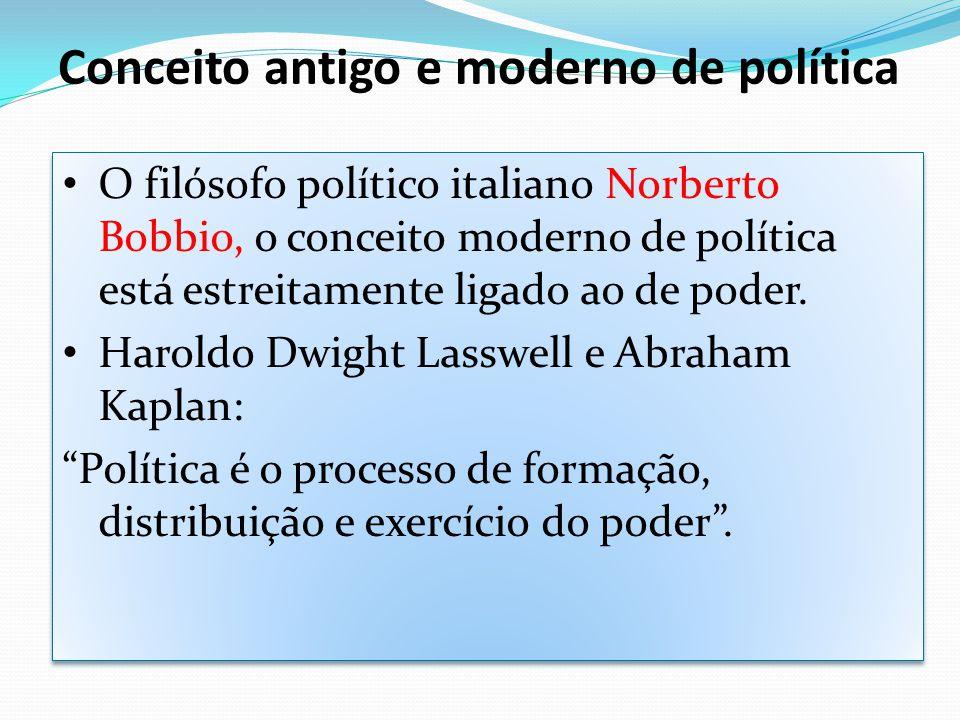 Conceito antigo e moderno de política