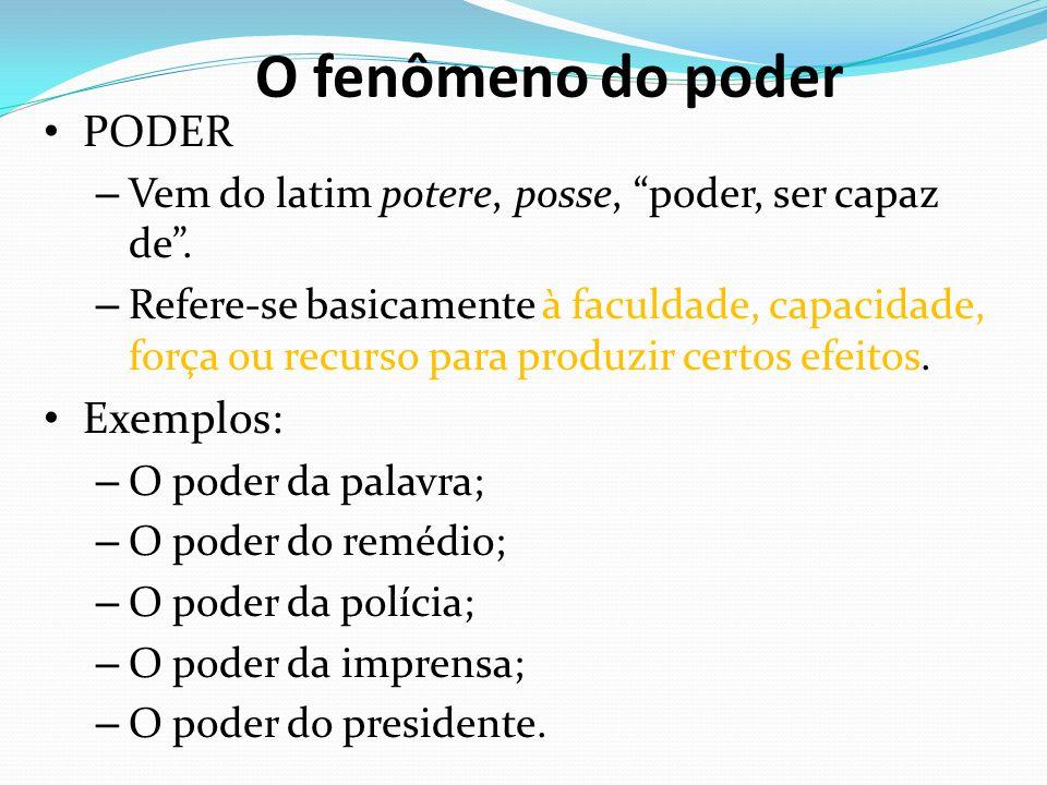O fenômeno do poder PODER Exemplos: