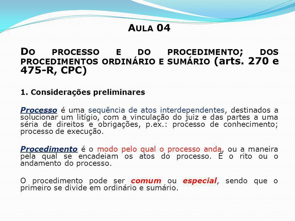 Aula 04 Do processo e do procedimento; dos procedimentos ordinário e sumário (arts. 270 e 475-R, CPC)