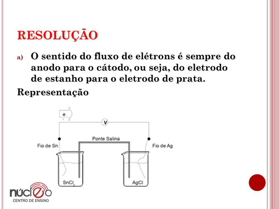 RESOLUÇÃO O sentido do fluxo de elétrons é sempre do anodo para o cátodo, ou seja, do eletrodo de estanho para o eletrodo de prata.