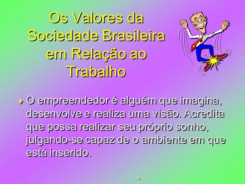 Os Valores da Sociedade Brasileira em Relação ao Trabalho