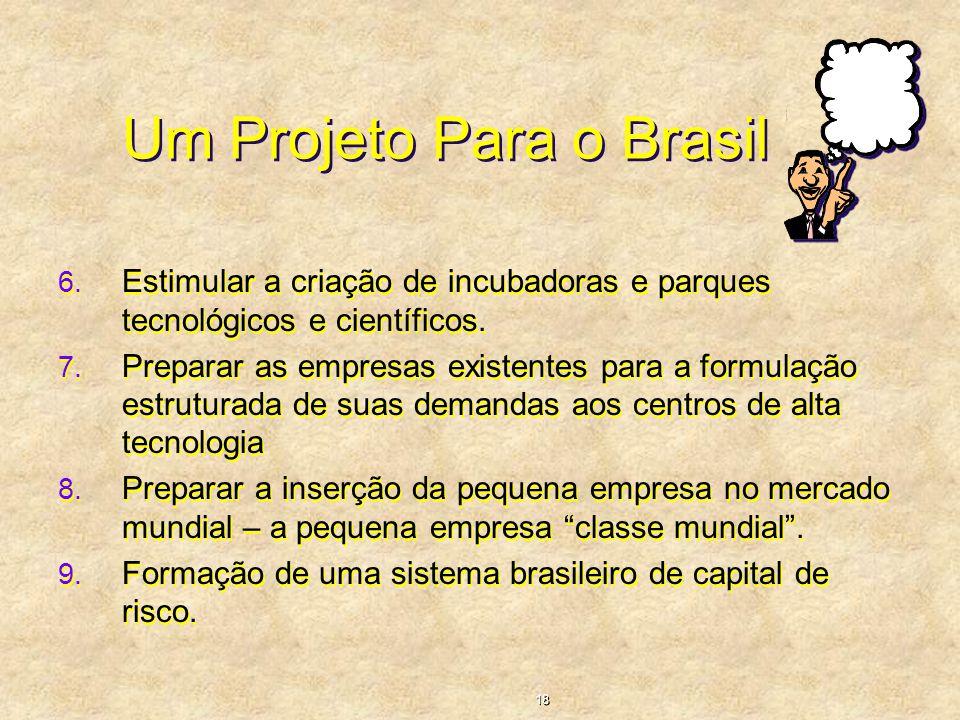 Um Projeto Para o Brasil
