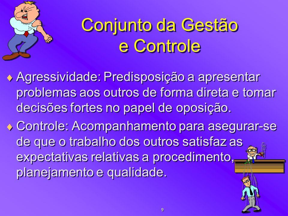 Conjunto da Gestão e Controle
