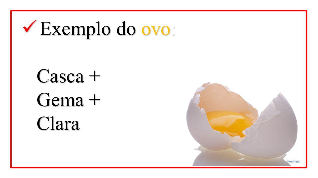 Exemplo do ovo: Casca + Gema + Clara