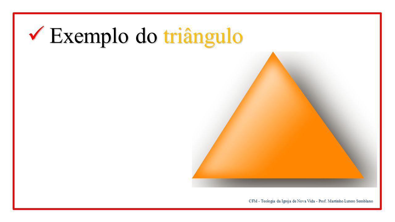 Exemplo do triângulo CFM - Teologia da Igreja de Nova Vida - Prof. Martinho Lutero Semblano