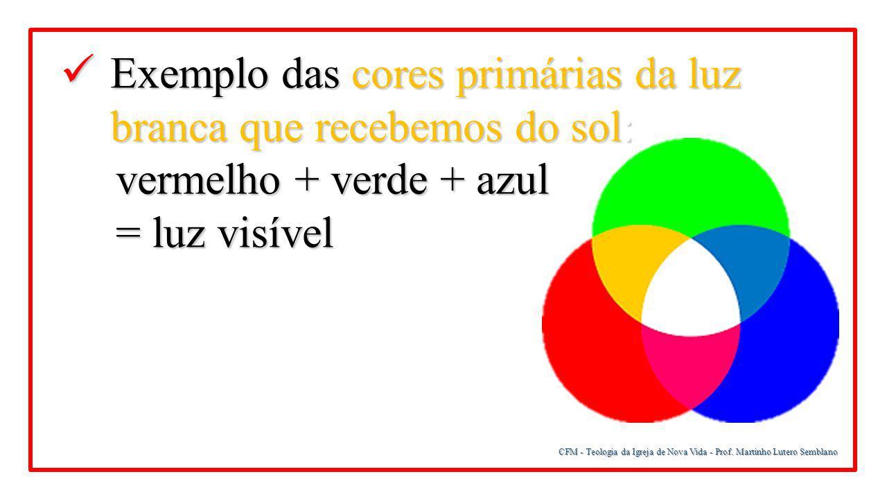 Exemplo das cores primárias da luz branca que recebemos do sol:
