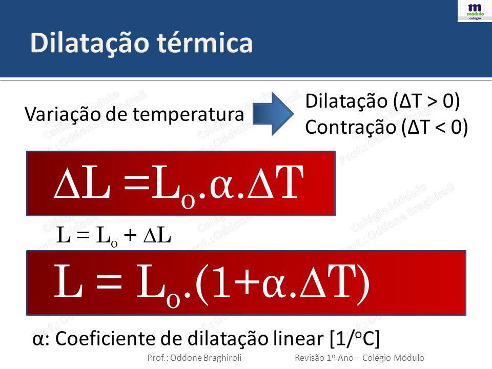 ∆L =Lo.α.∆T L = Lo.(1+α.∆T) Dilatação térmica Dilatação (∆T > 0)