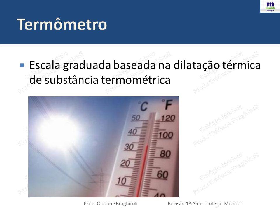 Termômetro Escala graduada baseada na dilatação térmica de substância termométrica
