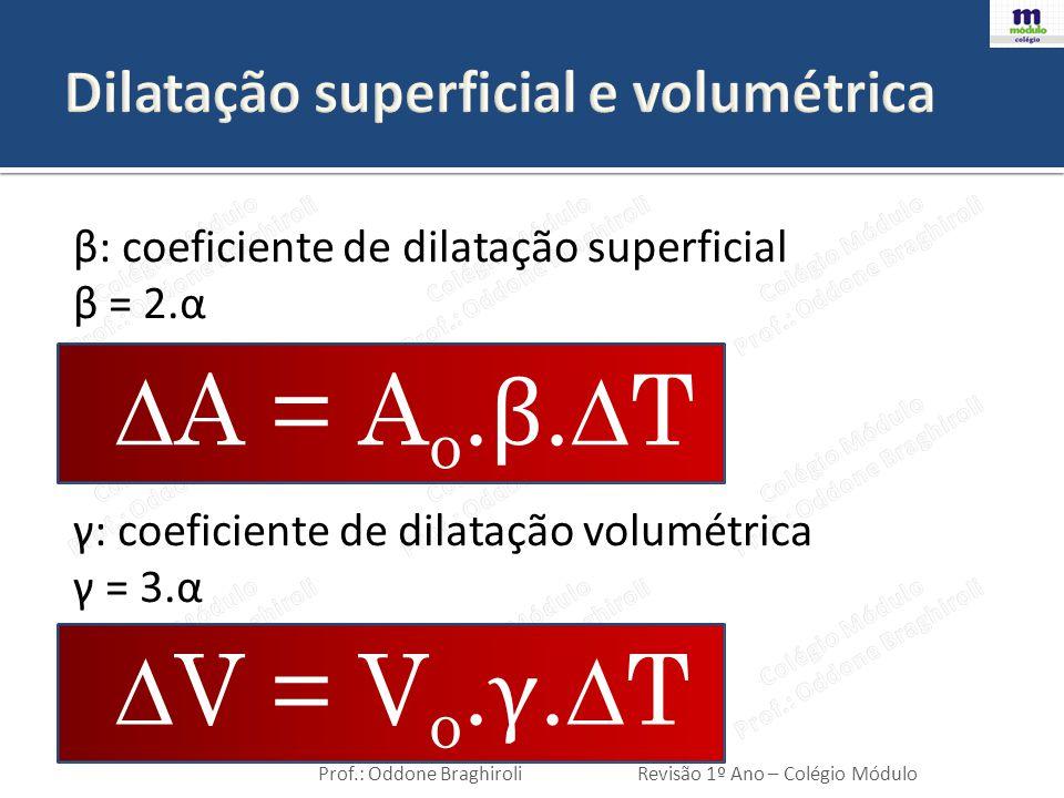 Dilatação superficial e volumétrica