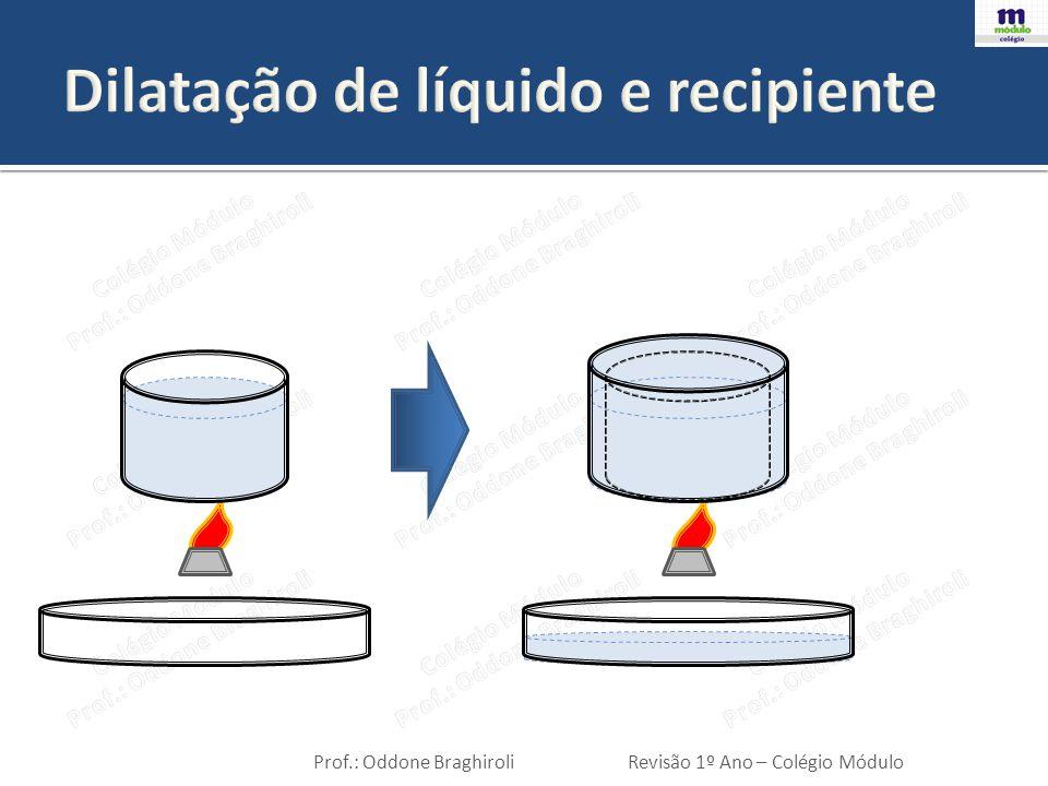 Dilatação de líquido e recipiente