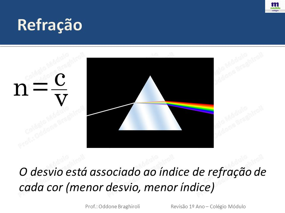 Refração n = O desvio está associado ao índice de refração de cada cor (menor desvio, menor índice)