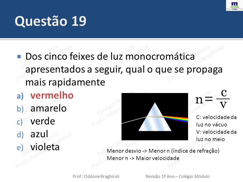 Questão 19 Dos cinco feixes de luz monocromática apresentados a seguir, qual o que se propaga mais rapidamente.