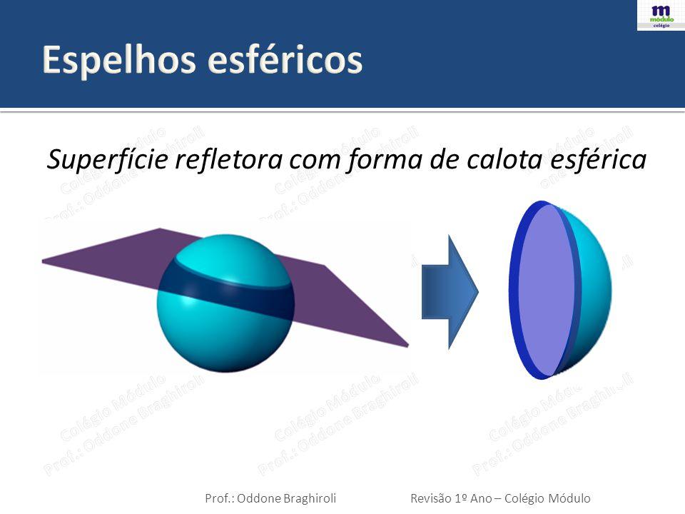 Espelhos esféricos Superfície refletora com forma de calota esférica